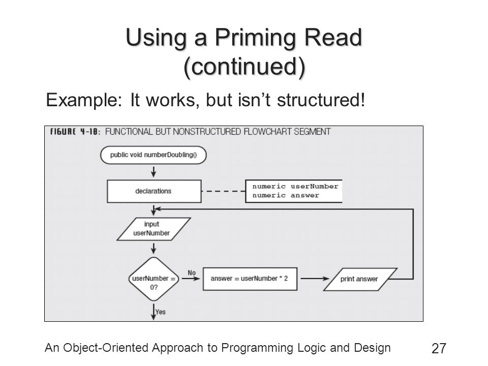An Object-Oriented Approach to Programming Logic and Design 27 Using a Priming Read (continued) Example: It works, but isn't structured!
