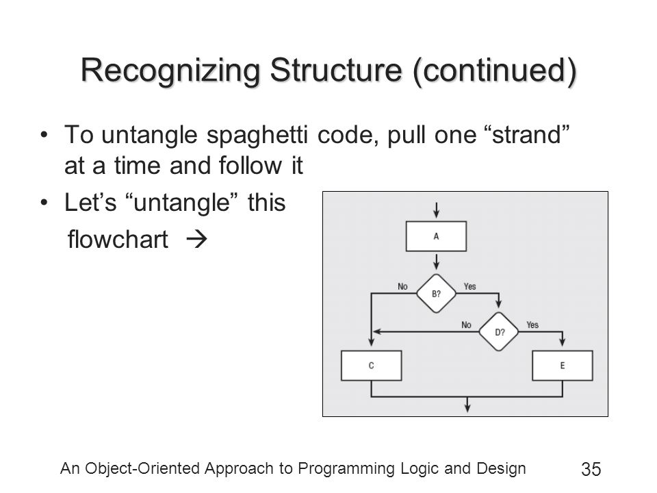 An Object-Oriented Approach to Programming Logic and Design 35 Recognizing Structure (continued) To untangle spaghetti code, pull one strand at a time and follow it Let's untangle this flowchart 
