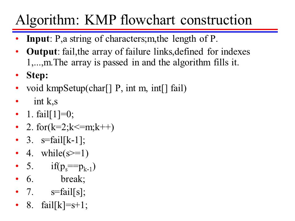 Algorithm: KMP flowchart construction Input: P,a string of characters;m,the length of P.