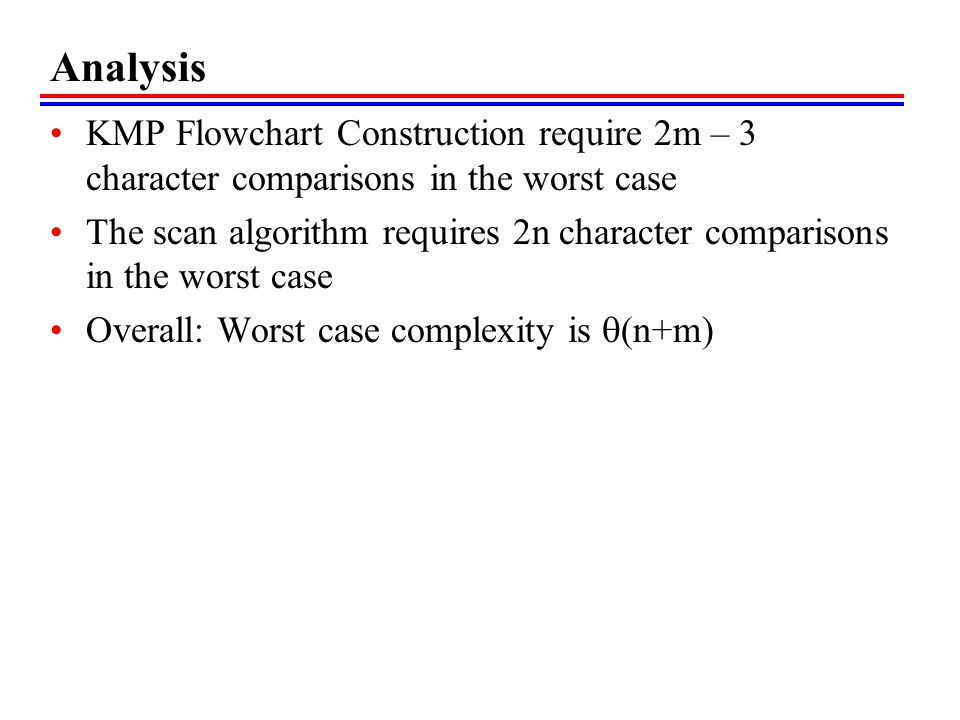 Analysis KMP Flowchart Construction require 2m – 3 character comparisons in the worst case The scan algorithm requires 2n character comparisons in the worst case Overall: Worst case complexity is  (n+m)