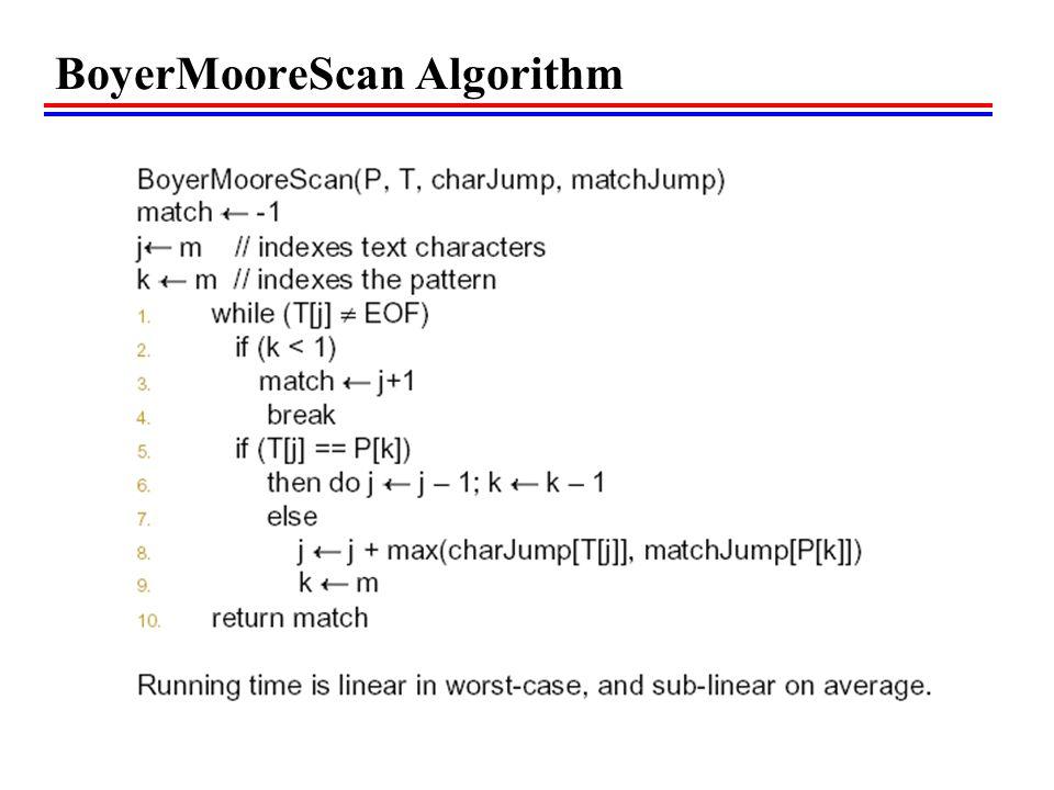 BoyerMooreScan Algorithm
