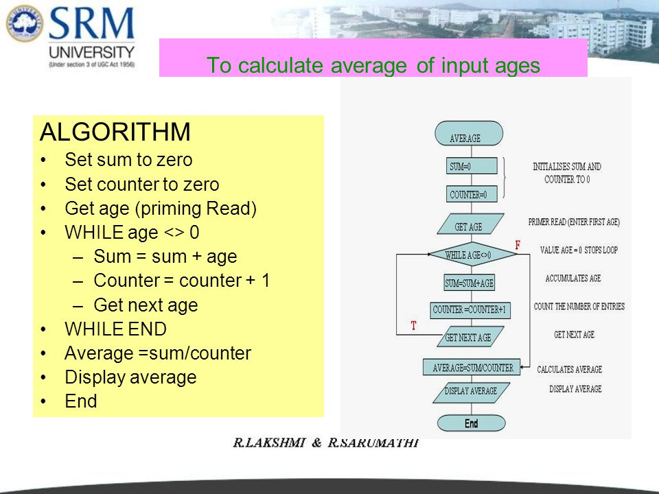 To calculate average of input ages ALGORITHM Set sum to zero Set counter to zero Get age (priming Read) WHILE age <> 0 –Sum = sum + age –Counter = cou