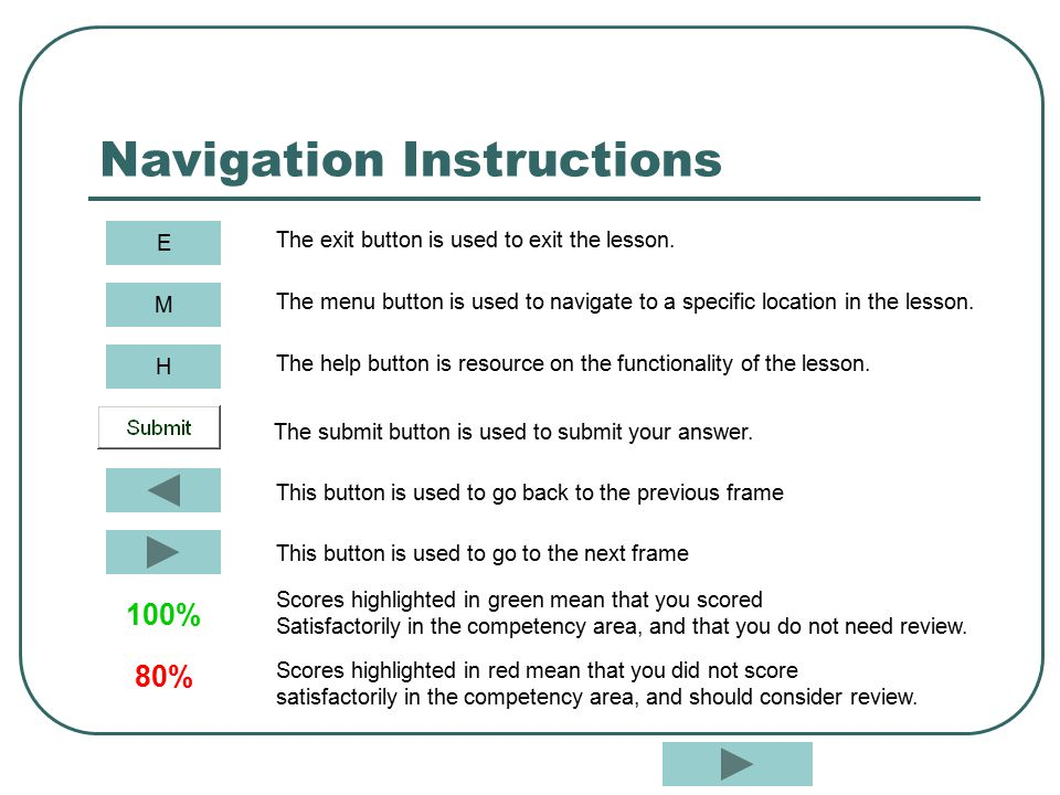 Navigation Instructions The submit button is used to submit your answer. This button is used to go back to the previous frame This button is used to g