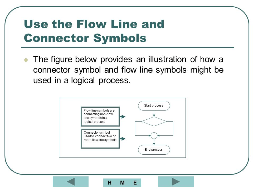 Use the Flow Line and Connector Symbols The figure below provides an illustration of how a connector symbol and flow line symbols might be used in a l