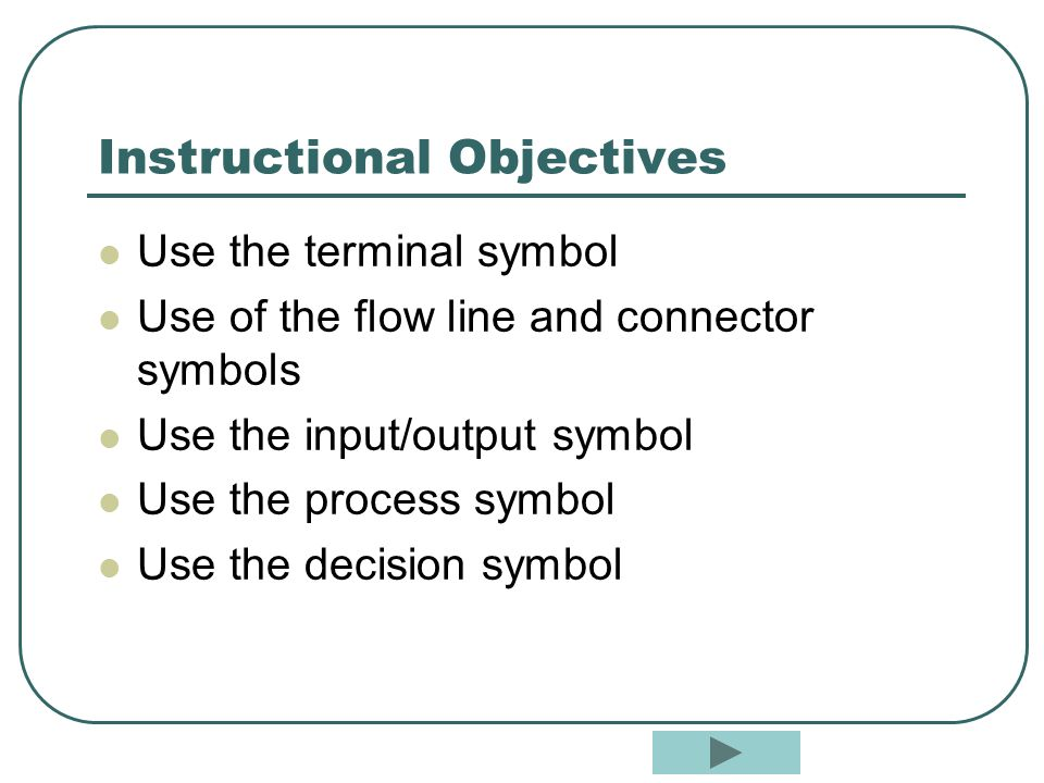 Instructional Objectives Use the terminal symbol Use of the flow line and connector symbols Use the input/output symbol Use the process symbol Use the