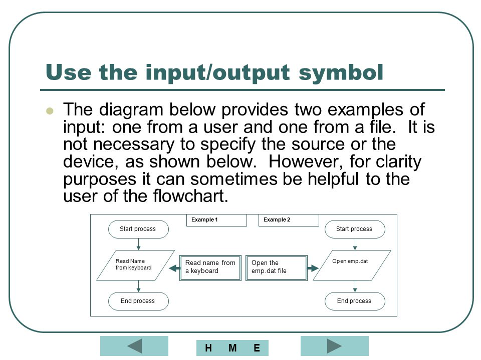 Use the input/output symbol The diagram below provides two examples of input: one from a user and one from a file. It is not necessary to specify the