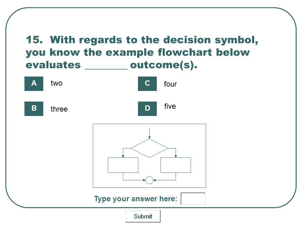 15. With regards to the decision symbol, you know the example flowchart below evaluates ________ outcome(s). two three four five A B C D Type your ans