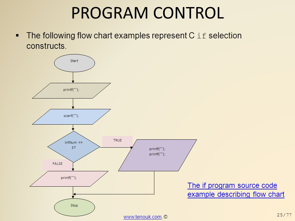 PROGRAM CONTROL  The following flow chart examples represent C if selection constructs. The if program source code example describing flow chart FALS