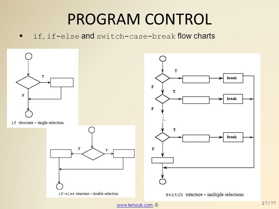 PROGRAM CONTROL  if, if-else and switch-case-break flow charts www.tenouk.comwww.tenouk.com, © 27/77