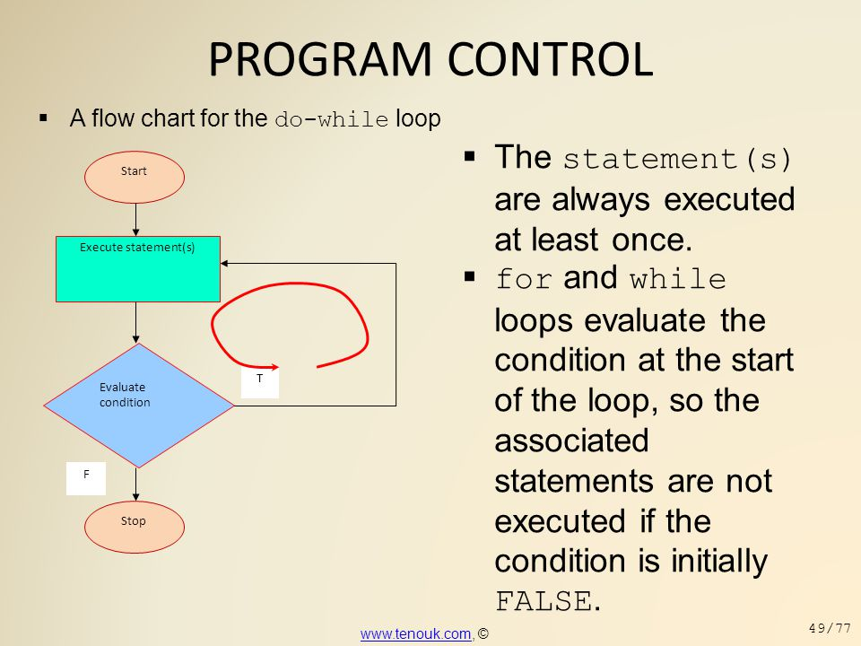 PROGRAM CONTROL  A flow chart for the do-while loop Stop Evaluate condition T F Start Execute statement(s)  The statement(s) are always executed at