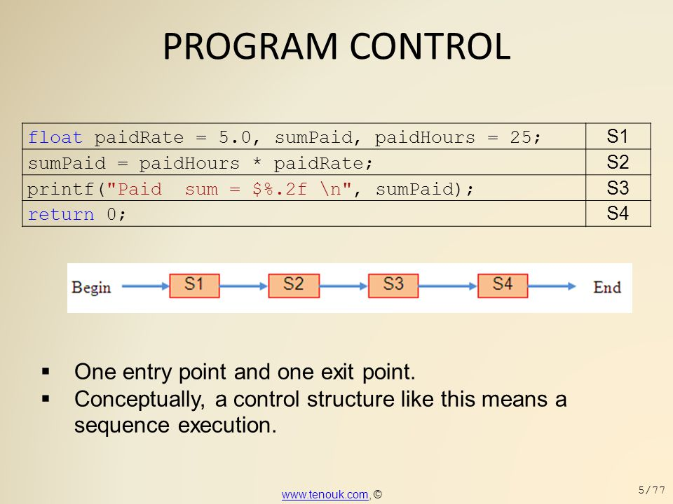 PROGRAM CONTROL  An expression can be created by separating two sub expressions with the comma operator, and are evaluated (in left-to-right order), and the entire expression evaluates to the value of the right sub expression.