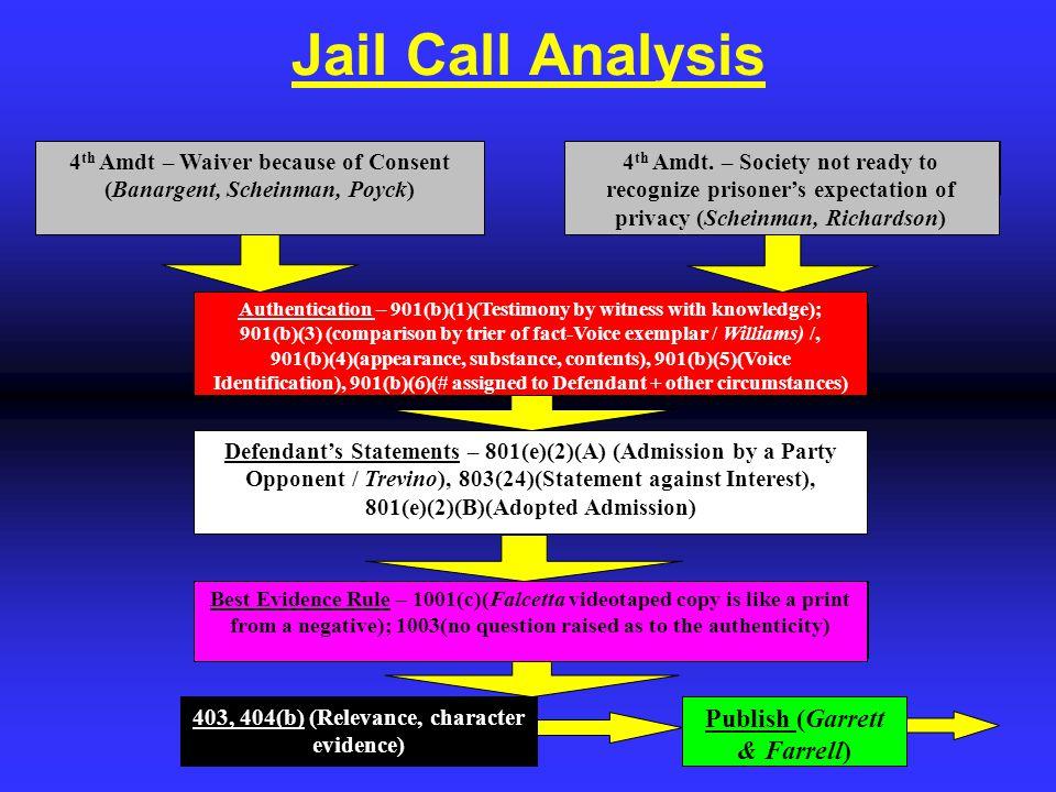 Jail Call Analysis 4 th Amdt – Waiver because of Consent (Banargent, Scheinman, Poyck) 4 th Amdt.