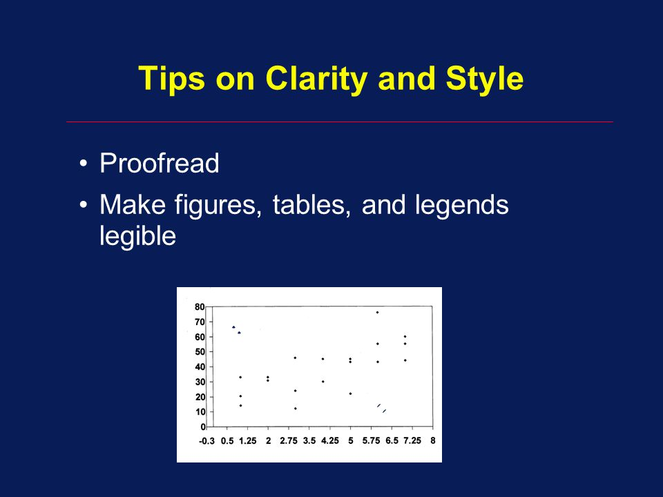 Tips on Clarity and Style Proofread Make figures, tables, and legends legible