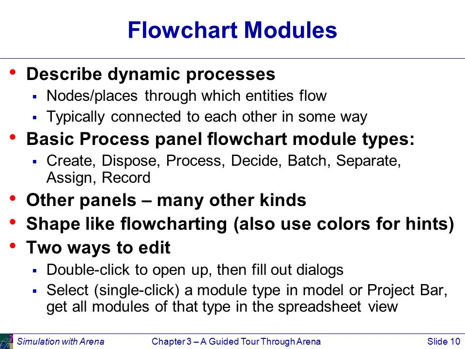 Simulation with ArenaChapter 3 – A Guided Tour Through ArenaSlide 10 Flowchart Modules Describe dynamic processes  Nodes/places through which entities flow  Typically connected to each other in some way Basic Process panel flowchart module types:  Create, Dispose, Process, Decide, Batch, Separate, Assign, Record Other panels – many other kinds Shape like flowcharting (also use colors for hints) Two ways to edit  Double-click to open up, then fill out dialogs  Select (single-click) a module type in model or Project Bar, get all modules of that type in the spreadsheet view