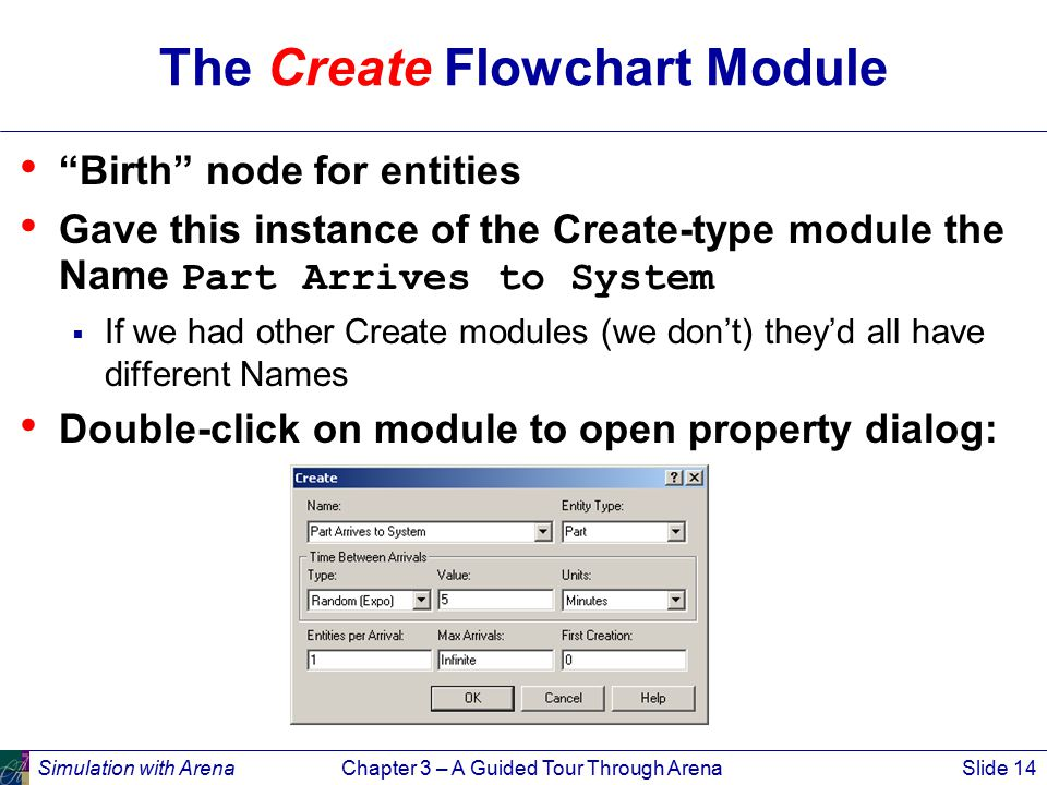 Simulation with ArenaChapter 3 – A Guided Tour Through ArenaSlide 14 The Create Flowchart Module Birth node for entities Gave this instance of the Create-type module the Name Part Arrives to System  If we had other Create modules (we don't) they'd all have different Names Double-click on module to open property dialog: