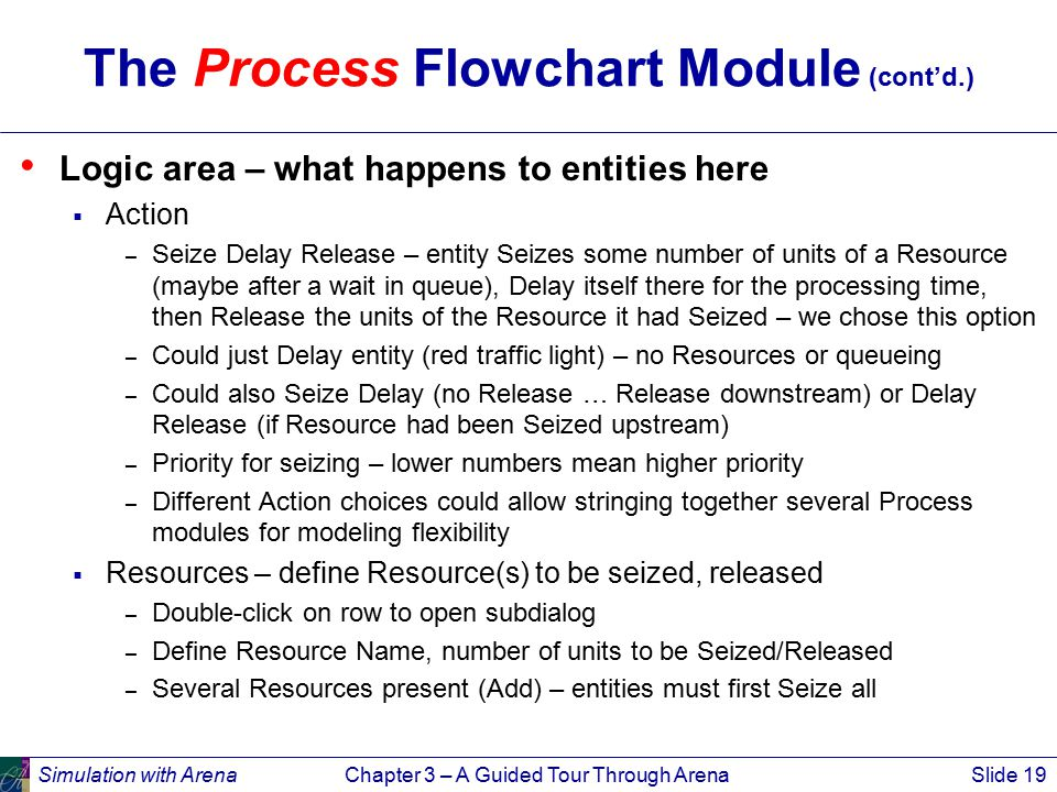 Simulation with ArenaChapter 3 – A Guided Tour Through ArenaSlide 19 The Process Flowchart Module (cont'd.) Logic area – what happens to entities here  Action – Seize Delay Release – entity Seizes some number of units of a Resource (maybe after a wait in queue), Delay itself there for the processing time, then Release the units of the Resource it had Seized – we chose this option – Could just Delay entity (red traffic light) – no Resources or queueing – Could also Seize Delay (no Release … Release downstream) or Delay Release (if Resource had been Seized upstream) – Priority for seizing – lower numbers mean higher priority – Different Action choices could allow stringing together several Process modules for modeling flexibility  Resources – define Resource(s) to be seized, released – Double-click on row to open subdialog – Define Resource Name, number of units to be Seized/Released – Several Resources present (Add) – entities must first Seize all