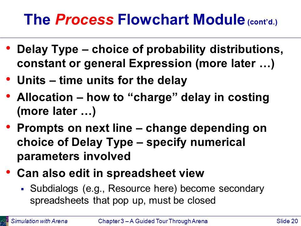 Simulation with ArenaChapter 3 – A Guided Tour Through ArenaSlide 20 The Process Flowchart Module (cont'd.) Delay Type – choice of probability distributions, constant or general Expression (more later …) Units – time units for the delay Allocation – how to charge delay in costing (more later …) Prompts on next line – change depending on choice of Delay Type – specify numerical parameters involved Can also edit in spreadsheet view  Subdialogs (e.g., Resource here) become secondary spreadsheets that pop up, must be closed