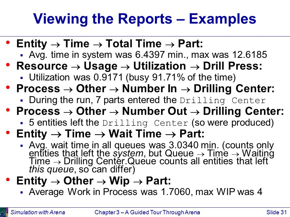 Simulation with ArenaChapter 3 – A Guided Tour Through ArenaSlide 31 Viewing the Reports – Examples Entity  Time  Total Time  Part:  Avg. time in