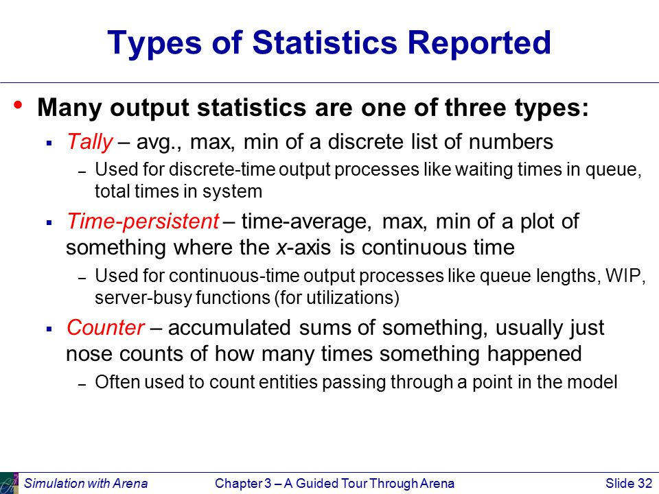Simulation with ArenaChapter 3 – A Guided Tour Through ArenaSlide 32 Types of Statistics Reported Many output statistics are one of three types:  Tal