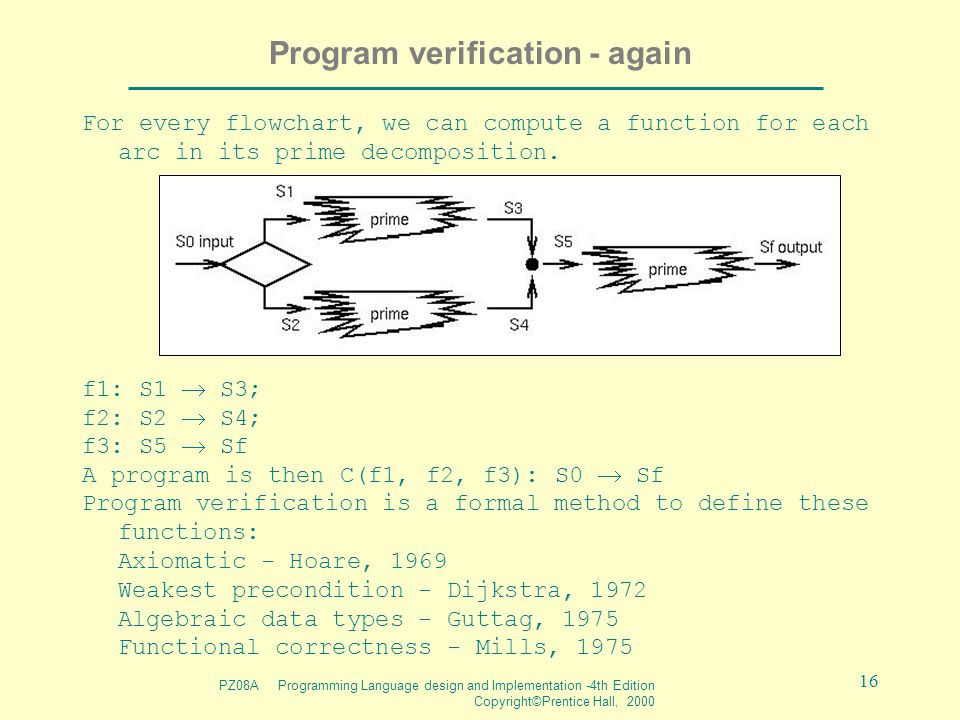 PZ08A Programming Language design and Implementation -4th Edition Copyright©Prentice Hall, 2000 16 Program verification - again For every flowchart, w
