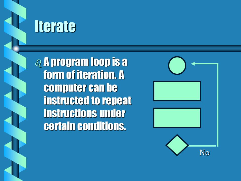 Iterate b A program loop is a form of iteration. A computer can be instructed to repeat instructions under certain conditions. No