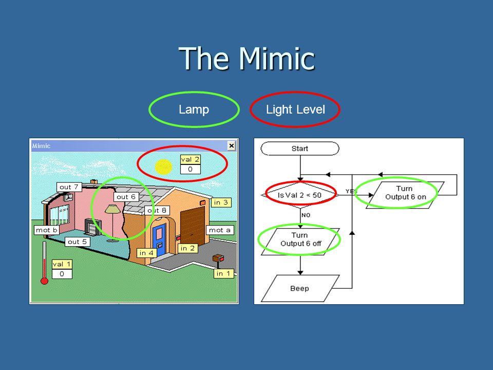 The Mimic Light LevelLamp