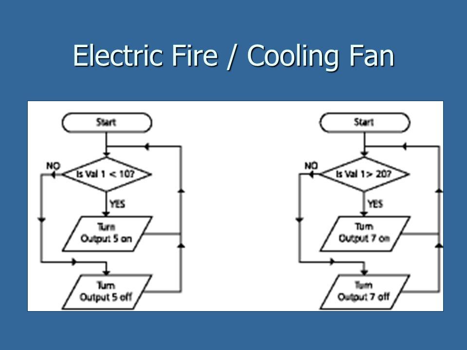 Electric Fire / Cooling Fan