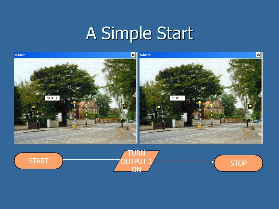 A Simple Start START TURN OUTPUT 1 ON TURN OUTPUT 1 OFF STOP