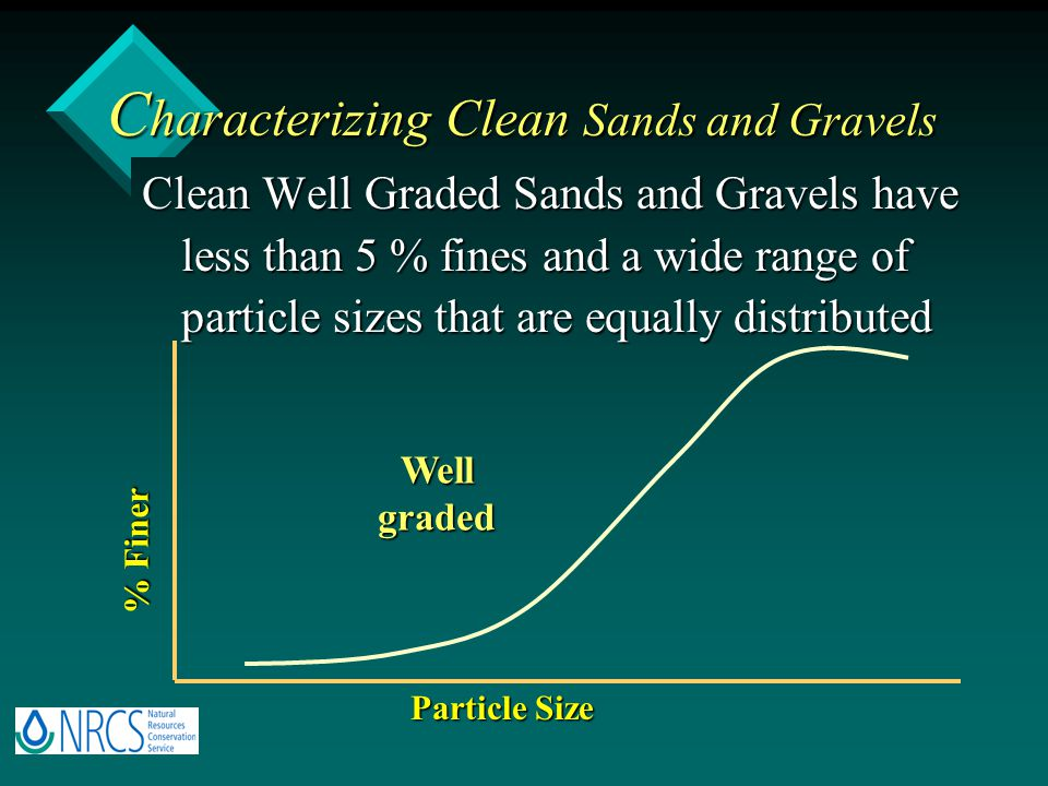 C haracterizing Clean Sands and Gravels Particle Size % Finer Well graded Clean Well Graded Sands and Gravels have less than 5 % fines and a wide rang