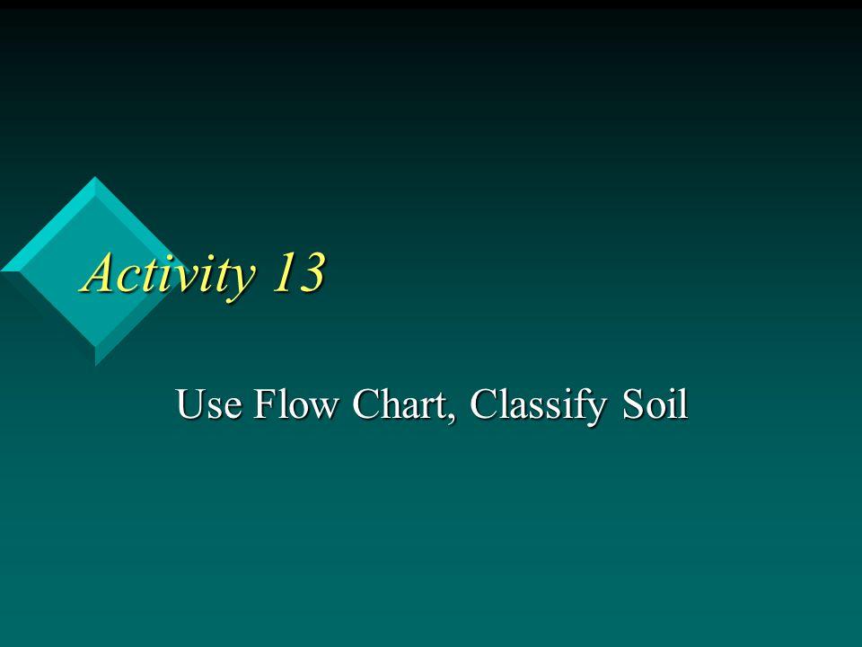 Activity 13 Use Flow Chart, Classify Soil