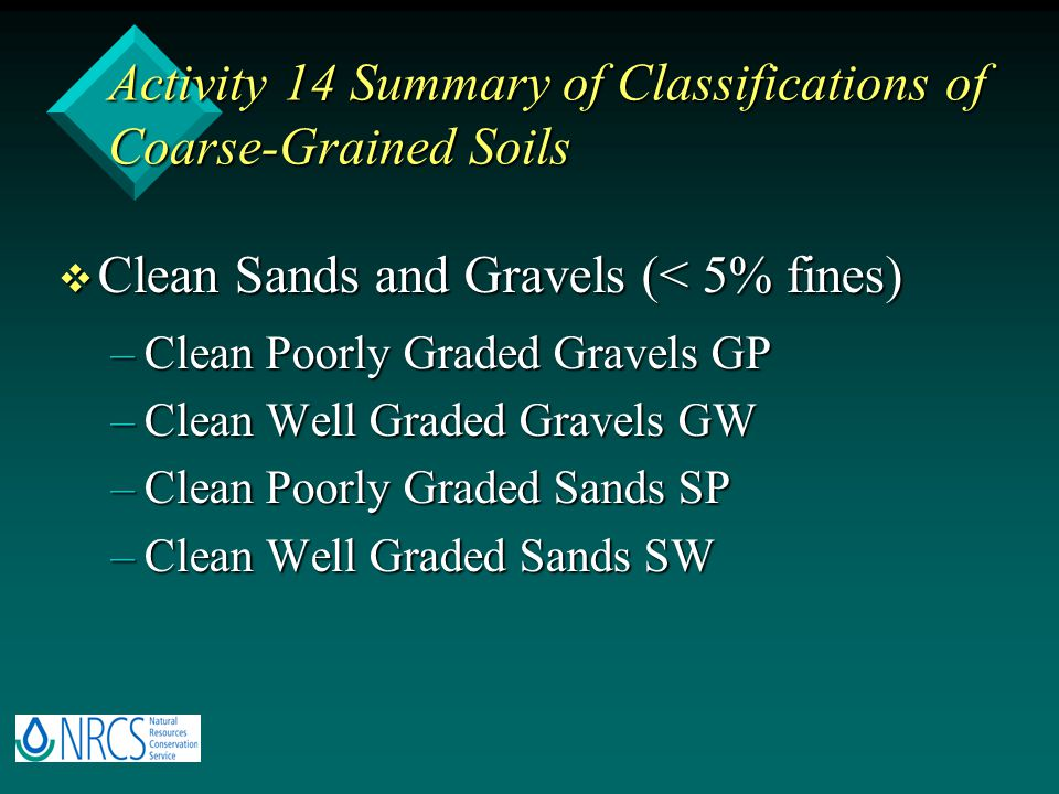 Activity 14 Summary of Classifications of Coarse-Grained Soils v Clean Sands and Gravels (< 5% fines) –Clean Poorly Graded Gravels GP –Clean Well Grad