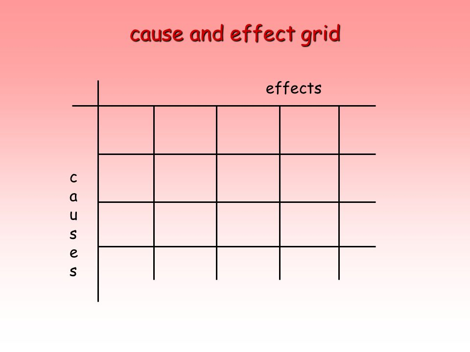 cause and effect grid effects causescauses