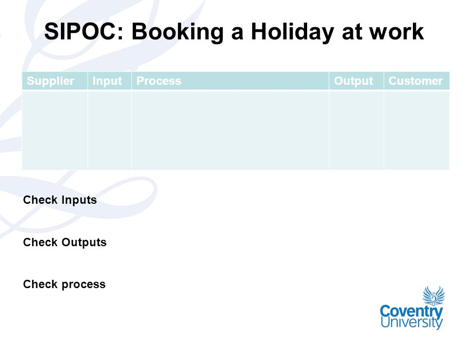 SIPOC: Booking a Holiday at work SupplierInputProcessOutputCustomer Check Inputs Check Outputs Check process
