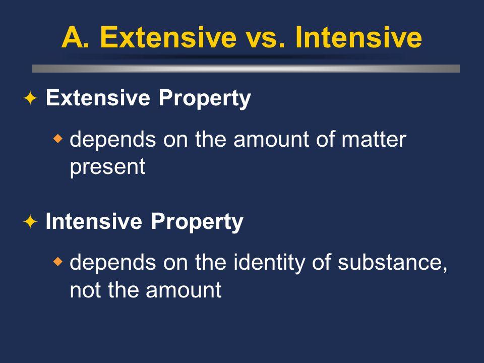 A. Extensive vs.