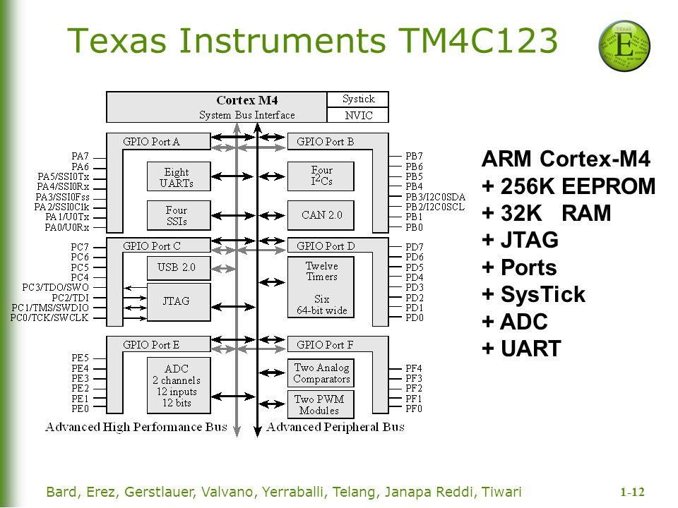 1-12 Bard, Erez, Gerstlauer, Valvano, Yerraballi, Telang, Janapa Reddi, Tiwari Texas Instruments TM4C123 ARM Cortex-M4 + 256K EEPROM + 32K RAM + JTAG