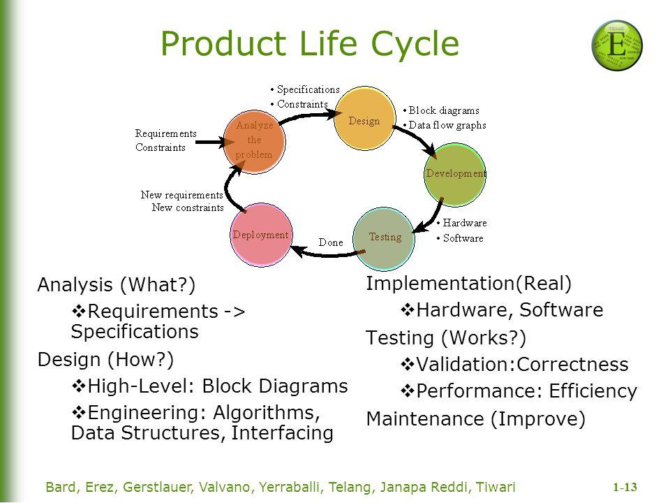 1-13 Bard, Erez, Gerstlauer, Valvano, Yerraballi, Telang, Janapa Reddi, Tiwari Product Life Cycle Analysis (What?)  Requirements -> Specifications De