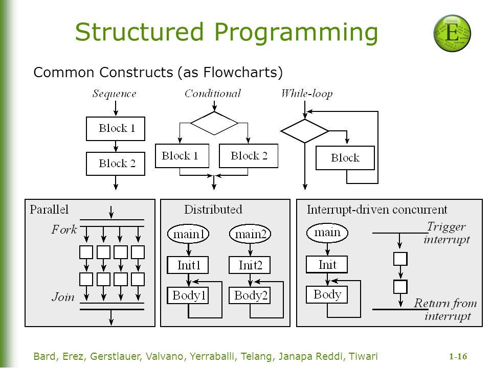 1-16 Bard, Erez, Gerstlauer, Valvano, Yerraballi, Telang, Janapa Reddi, Tiwari Structured Programming Common Constructs (as Flowcharts)