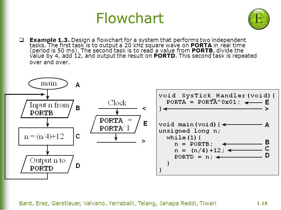 1-18 Bard, Erez, Gerstlauer, Valvano, Yerraballi, Telang, Janapa Reddi, Tiwari Flowchart  Example 1.3. Design a flowchart for a system that performs