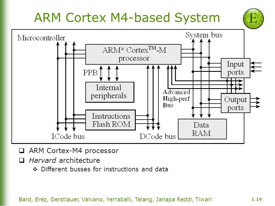 1-19 Bard, Erez, Gerstlauer, Valvano, Yerraballi, Telang, Janapa Reddi, Tiwari ARM Cortex M4-based System  ARM Cortex-M4 processor  Harvard architec