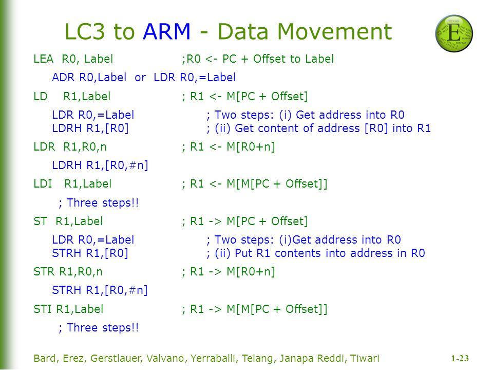 1-23 Bard, Erez, Gerstlauer, Valvano, Yerraballi, Telang, Janapa Reddi, Tiwari LC3 to ARM - Data Movement LEA R0, Label;R0 <- PC + Offset to Label ADR