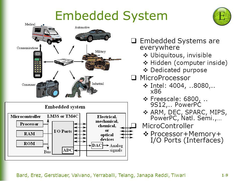 1-9 Bard, Erez, Gerstlauer, Valvano, Yerraballi, Telang, Janapa Reddi, Tiwari Embedded System  Embedded Systems are everywhere  Ubiquitous, invisibl