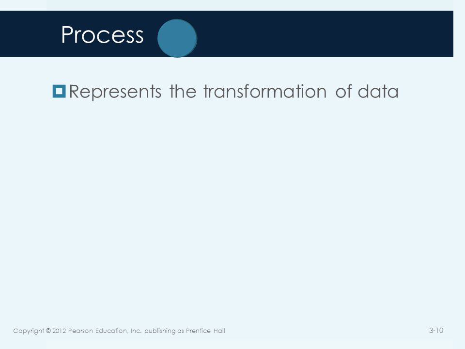 Process  Represents the transformation of data Copyright © 2012 Pearson Education, Inc.