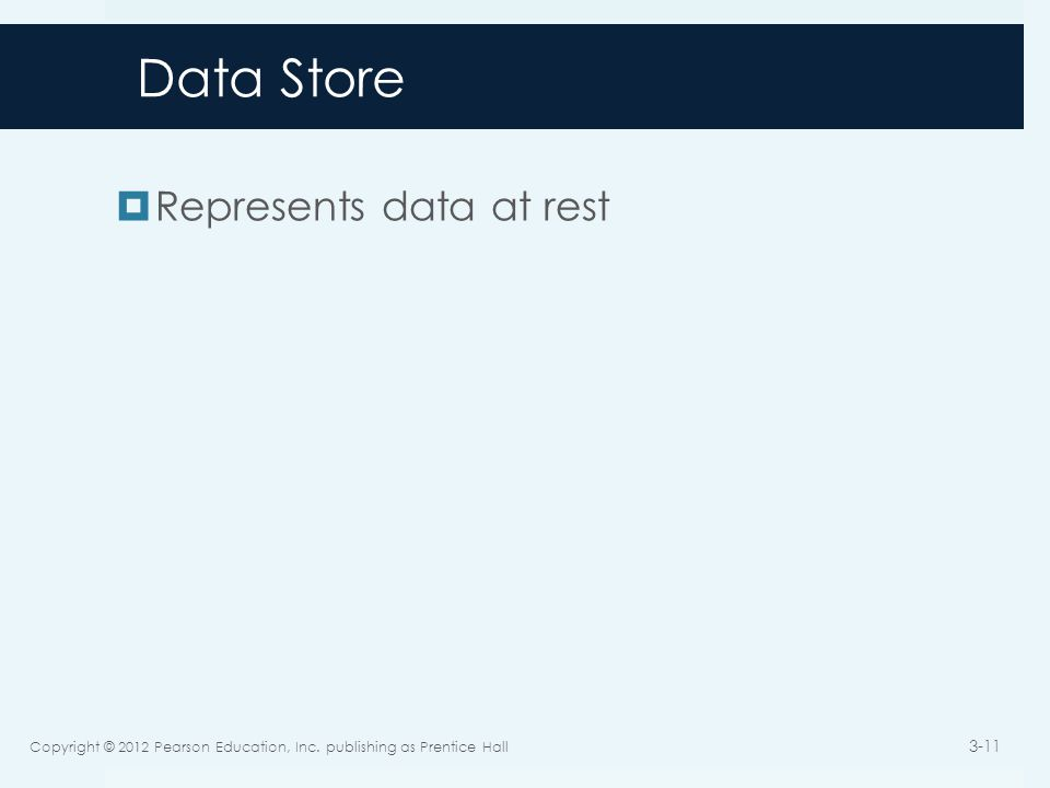 Data Store  Represents data at rest Copyright © 2012 Pearson Education, Inc.