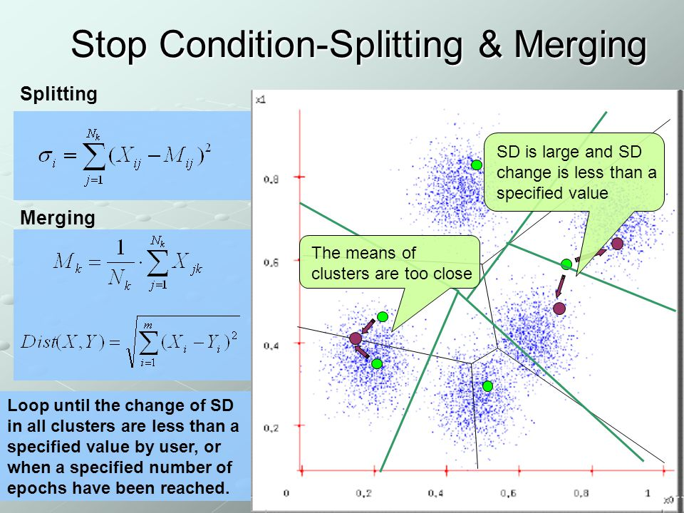 6 SD is large and SD change is less than a specified value The means of clusters are too close Stop Condition-Splitting & Merging Splitting Merging Lo