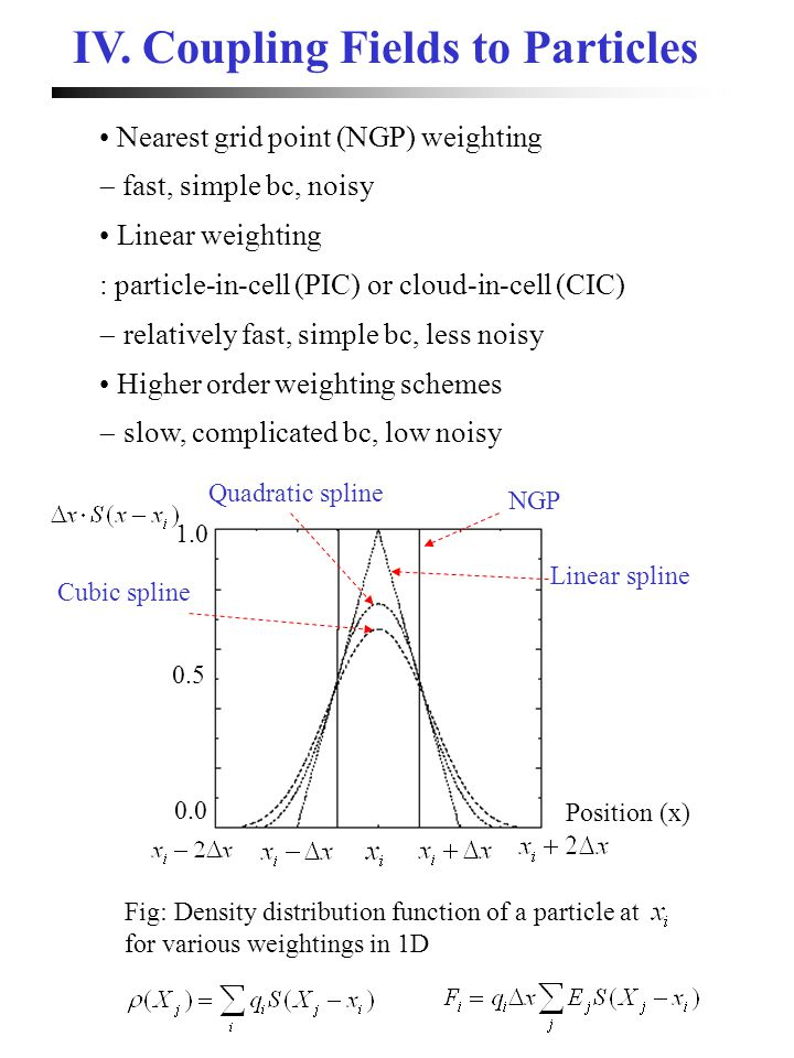IV. Coupling Fields to Particles Nearest grid point (NGP) weighting  fast, simple bc, noisy Linear weighting : particle-in-cell (PIC) or cloud-in-cel