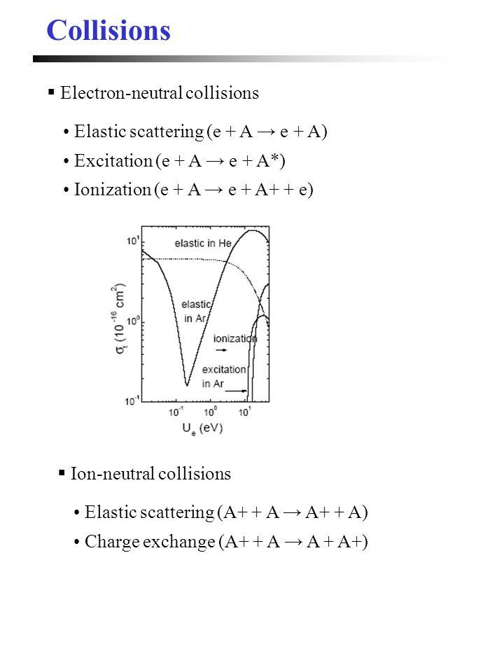 Collisions  Electron-neutral collisions Elastic scattering (e + A → e + A) Excitation (e + A → e + A*) Ionization (e + A → e + A+ + e)  Ion-neutral collisions Elastic scattering (A+ + A → A+ + A) Charge exchange (A+ + A → A + A+)