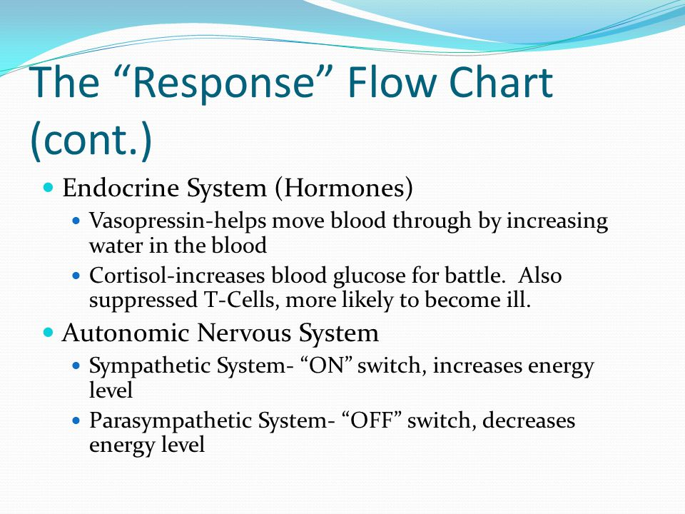 "The ""Response"" Flow Chart (cont.) Endocrine System (Hormones) Vasopressin-helps move blood through by increasing water in the blood Cortisol-increases"