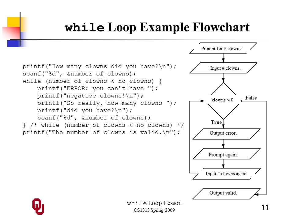 while Loop Lesson CS1313 Spring 2009 11 while Loop Example Flowchart printf( How many clowns did you have \n ); scanf( %d , &number_of_clowns); while (number_of_clowns < no_clowns) { printf( ERROR: you can't have ); printf( negative clowns!\n ); printf( So really, how many clowns ); printf( did you have \n ); scanf( %d , &number_of_clowns); } /* while (number_of_clowns < no_clowns) */ printf( The number of clowns is valid.\n ); clowns < 0 Prompt for # clowns.