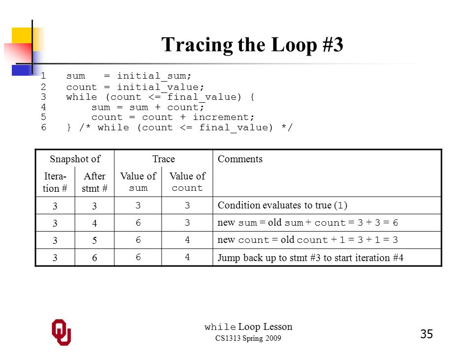 while Loop Lesson CS1313 Spring 2009 35 Tracing the Loop #3 1 sum = initial_sum; 2 count = initial_value; 3 while (count <= final_value) { 4 sum = sum + count; 5 count = count + increment; 6 } /* while (count <= final_value) */ Snapshot ofTraceComments Itera- tion # After stmt # Value of sum Value of count 33 33 Condition evaluates to true ( 1 ) 34 63 new sum = old sum + count = 3 + 3 = 6 35 64 new count = old count + 1 = 3 + 1 = 3 36 64 Jump back up to stmt #3 to start iteration #4