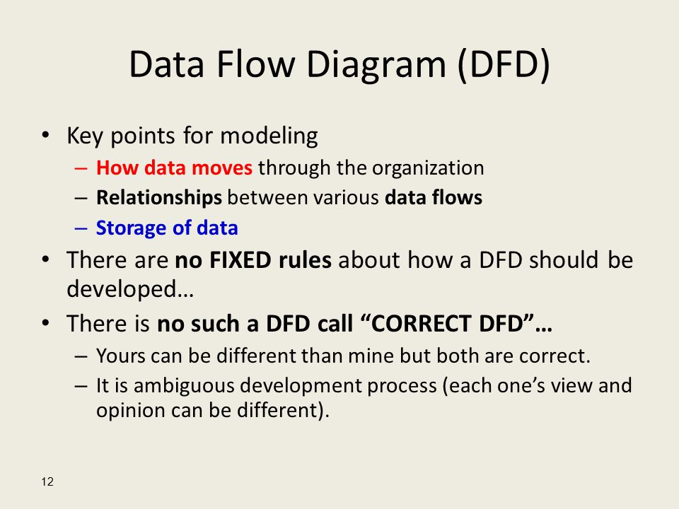 Data Flow Diagram (DFD) Key points for modeling – How data moves through the organization – Relationships between various data flows – Storage of data There are no FIXED rules about how a DFD should be developed… There is no such a DFD call CORRECT DFD … – Yours can be different than mine but both are correct.